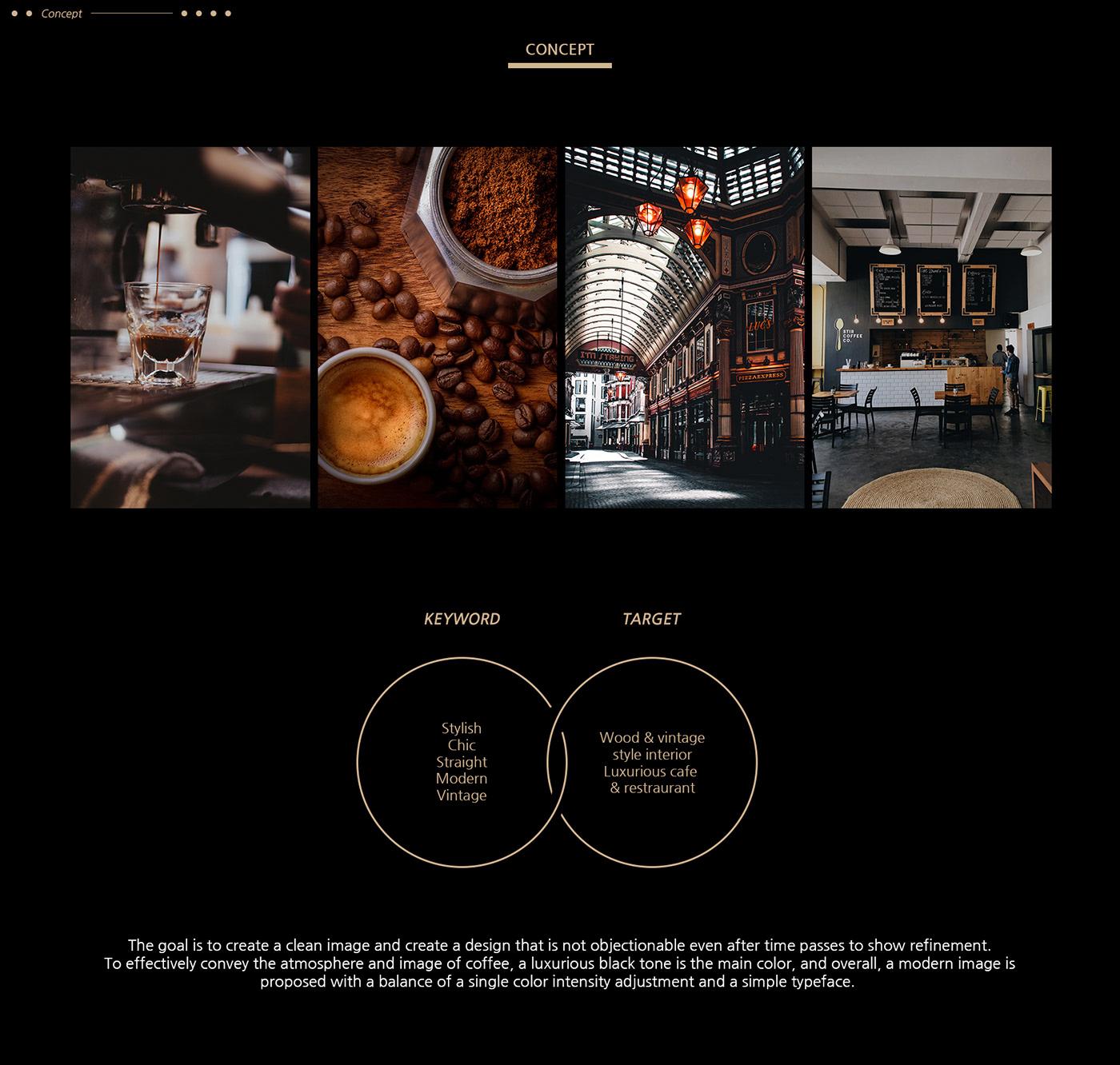 automatic Coffee Coffee machine design GUI Interface Kiosk UI ux uxui