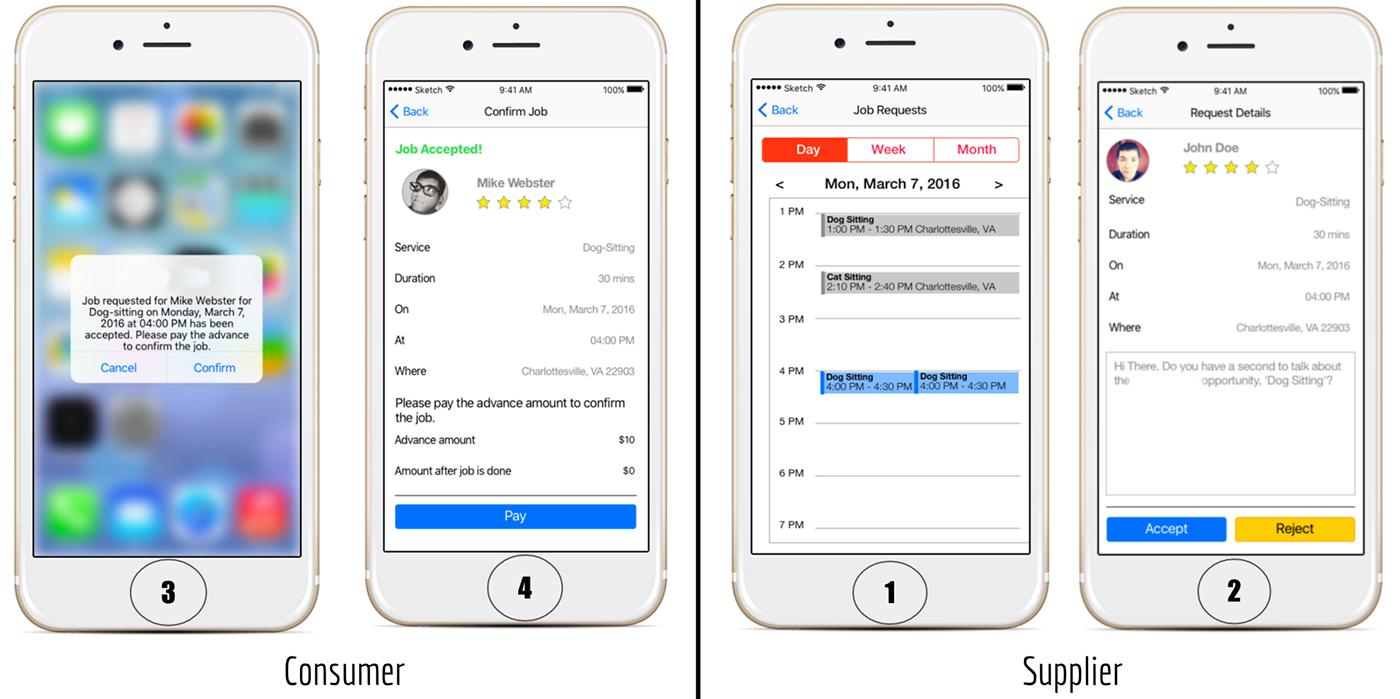 mobileapp ui design Appdesign scheduling
