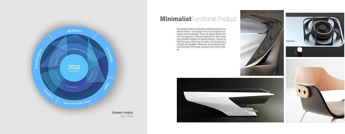 design brief development