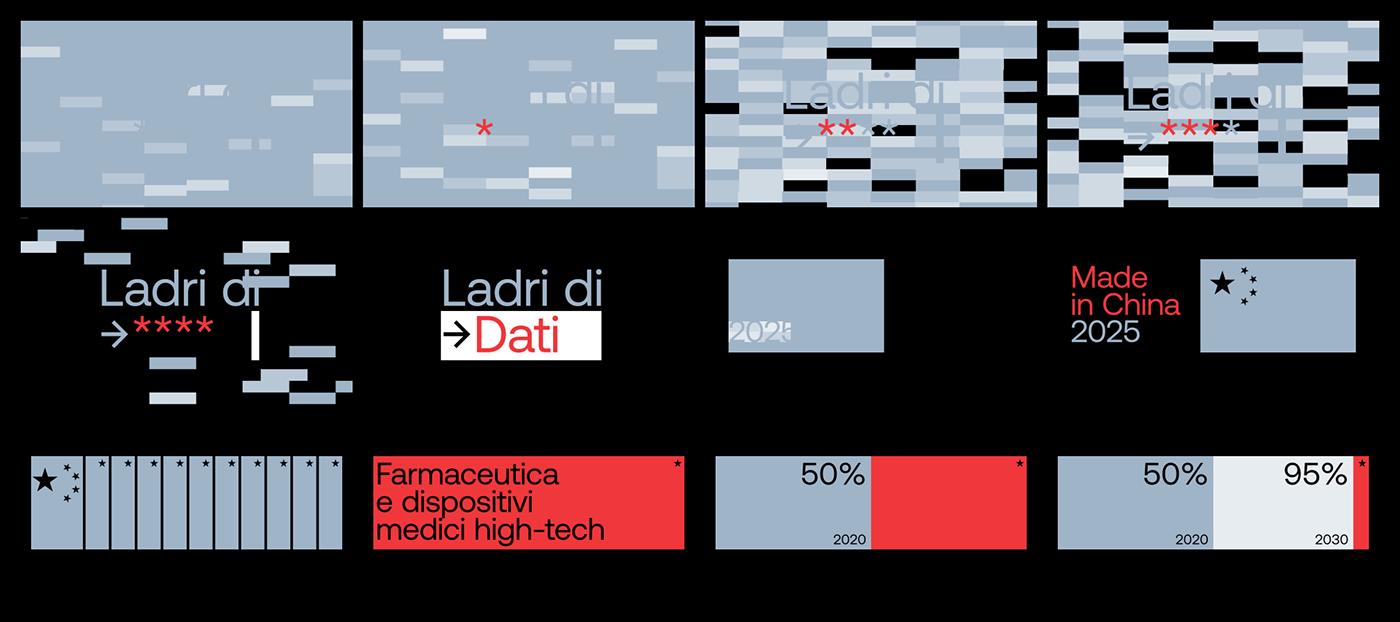 chart data visualization Data Viz graph graphic design  infographic information design china motion