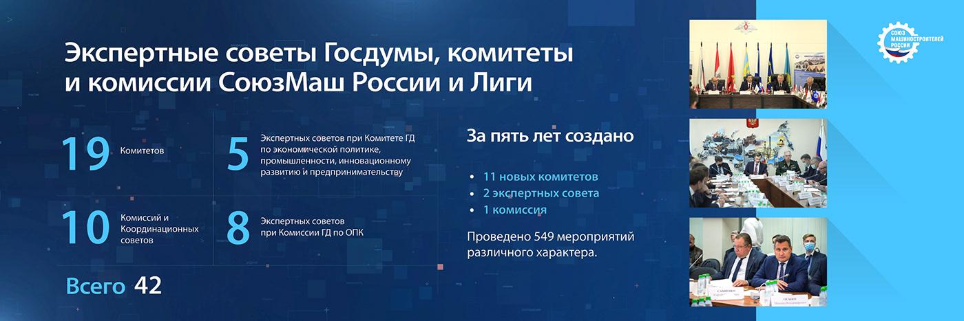 demonstration Exhibition  presentation video content video content creation video presentation видеоконтент презентация