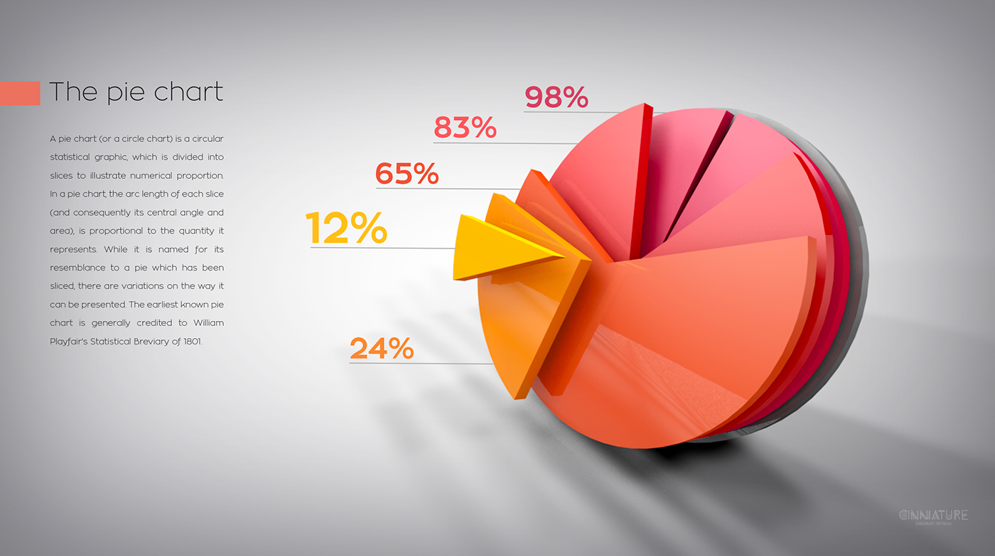 Infographics in 3d on behance specially the pie charts i was so happy to discover the possibilities of cinema 4d and i could make them in 3d nvjuhfo Image collections
