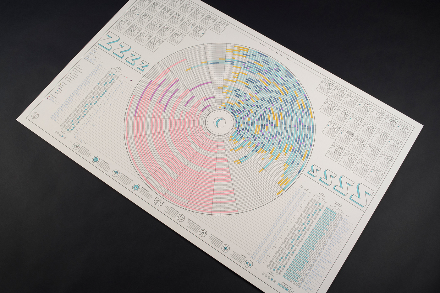infographic,poster,data visualization,Icon,infographics,iconography,print,Layout,graphic design ,pattern