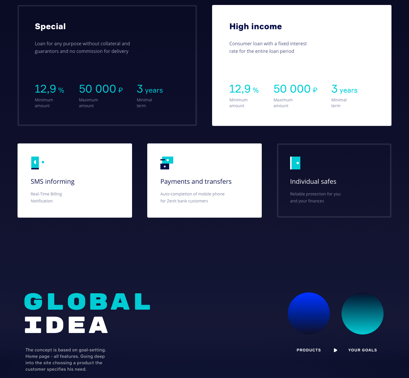 UI ux Bank corporate Web app cards interaction finance
