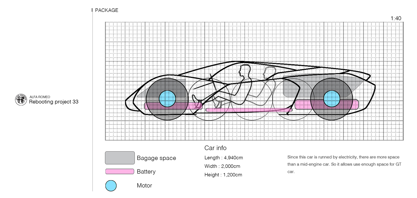Alfa Romeo Gt Engine Diagram Trusted Wiring 4c See Ya Battery Spider