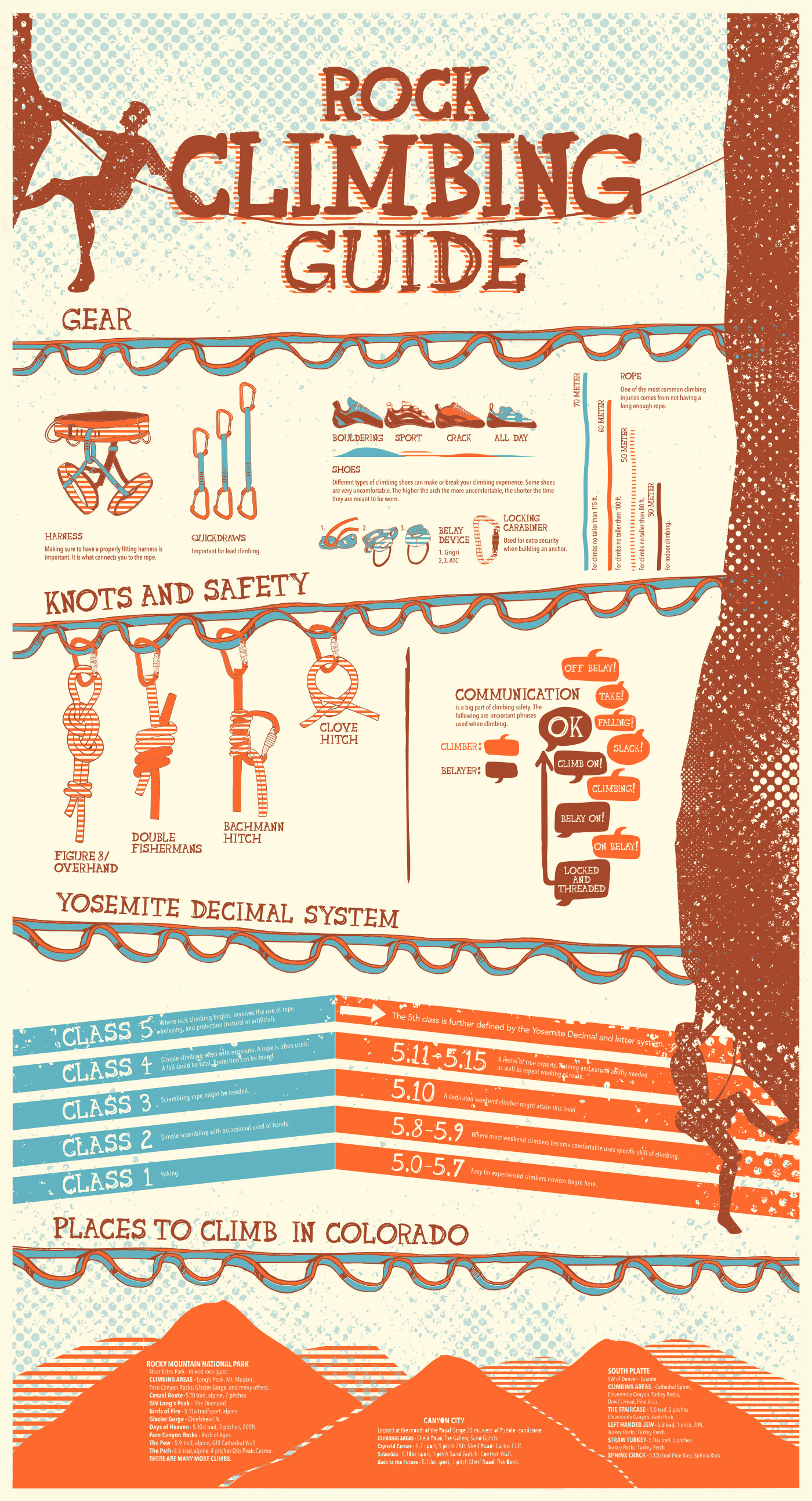 rock climbing infographic poster poster sports outdoors Colorado adventure