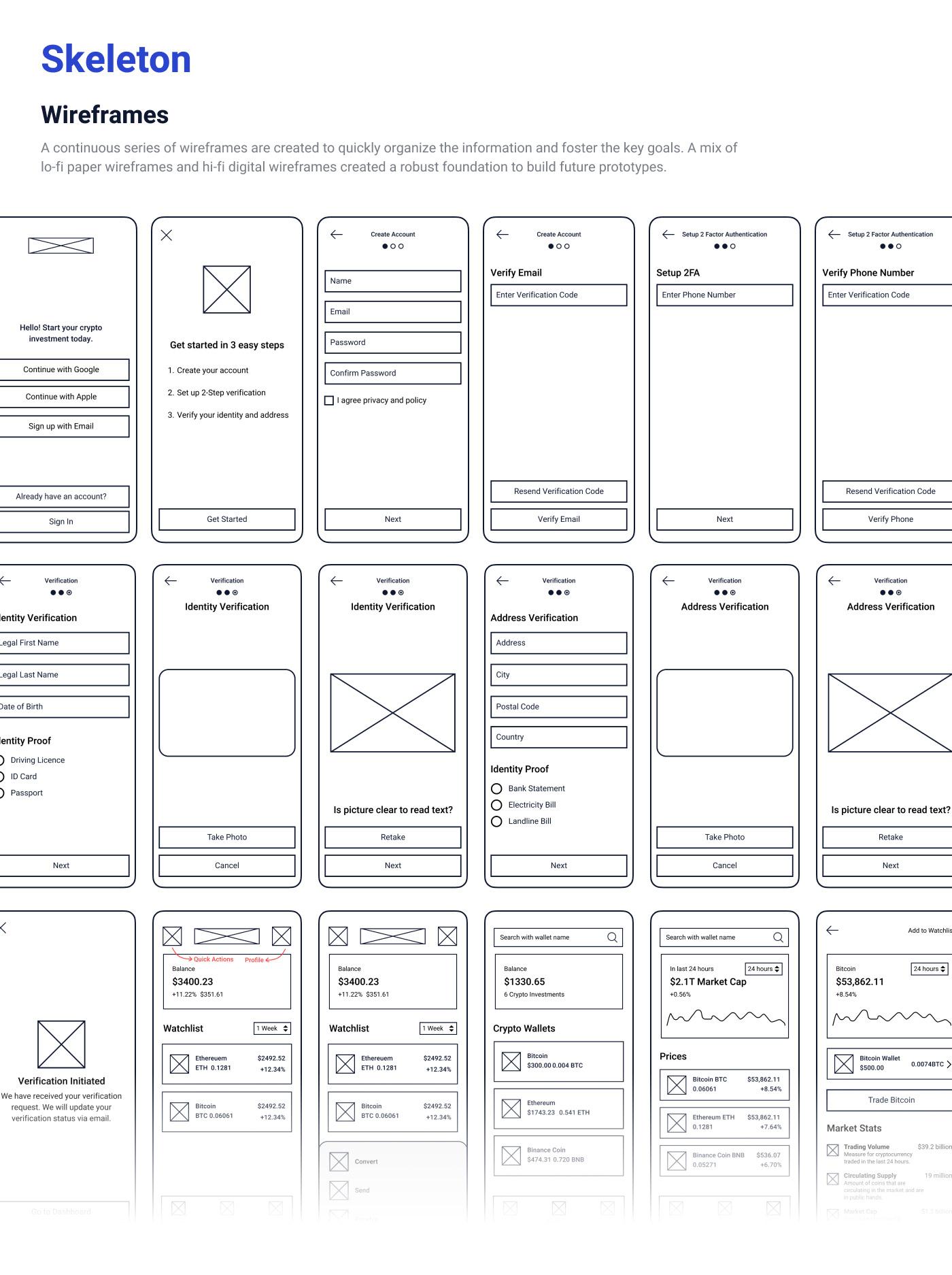 interaction Mobile app UI ui design UI/UX user experience User Experience Design user interface ux UX design