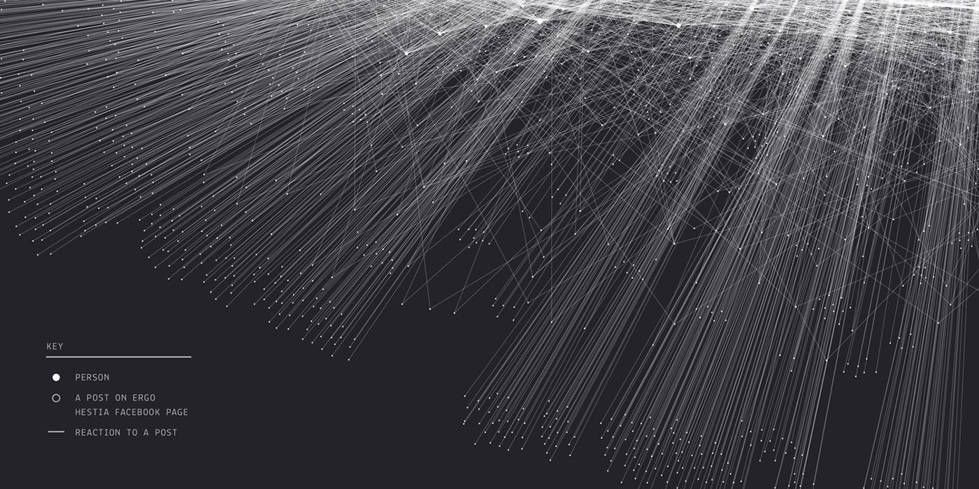 dataviz data visualization infographic Data Big Data information design annual report facebook data visualisation adobeawards