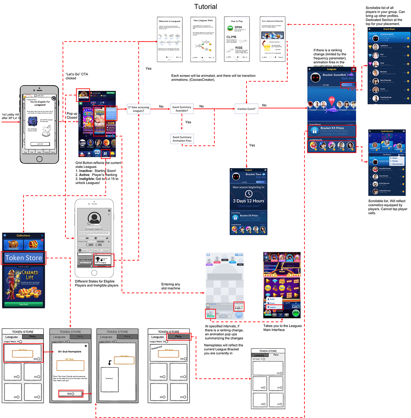 mobile game UI ux user interface design user experience fish Theme map
