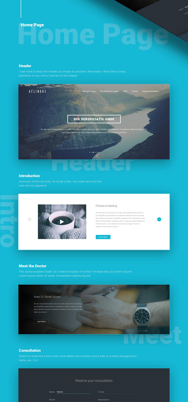 Website template multipage user Interface Experience sleek aelinore surgery surgeon