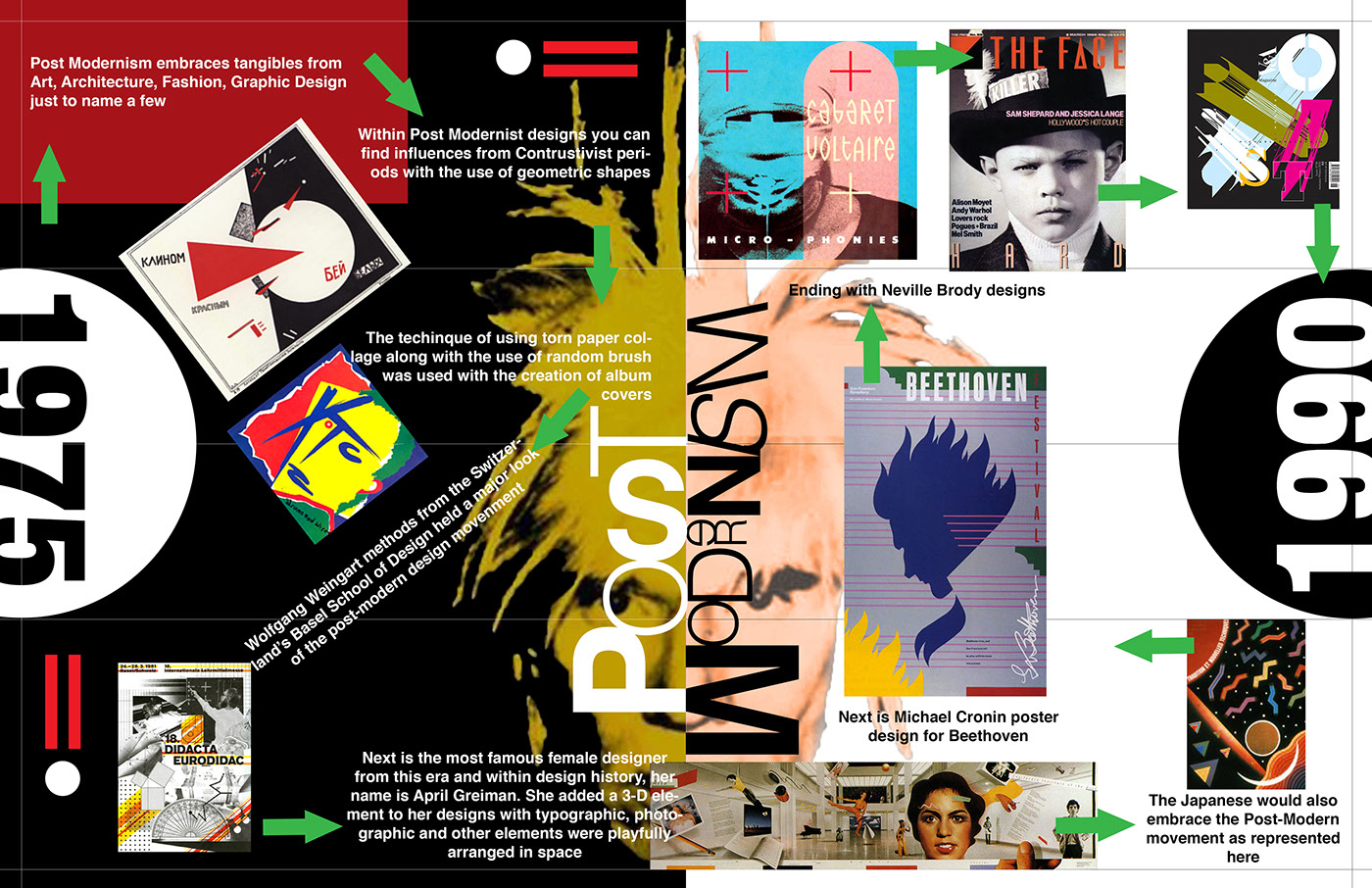 student work  history of graphic design on behance