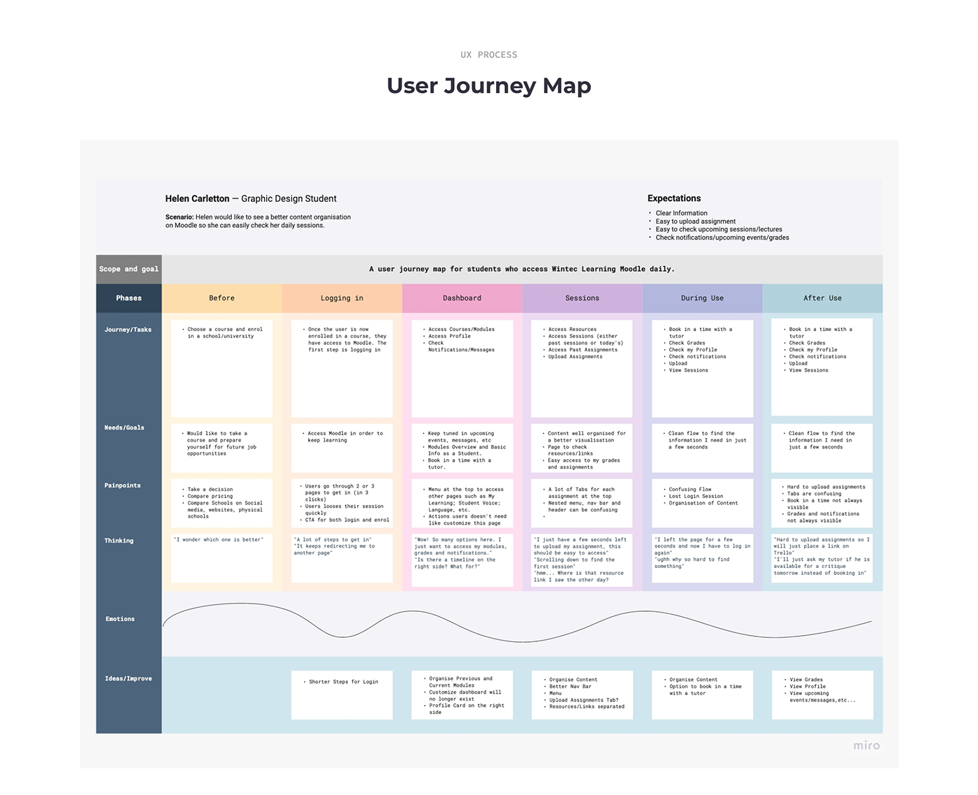 Education Interface Layout learning Moodle redesign schedule UI ux Web