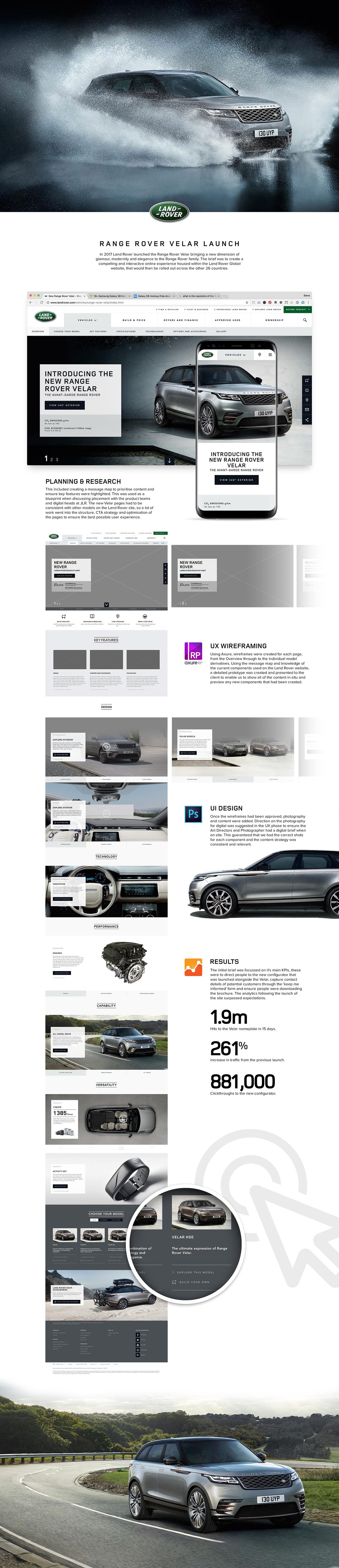 Land Rover, Spark44