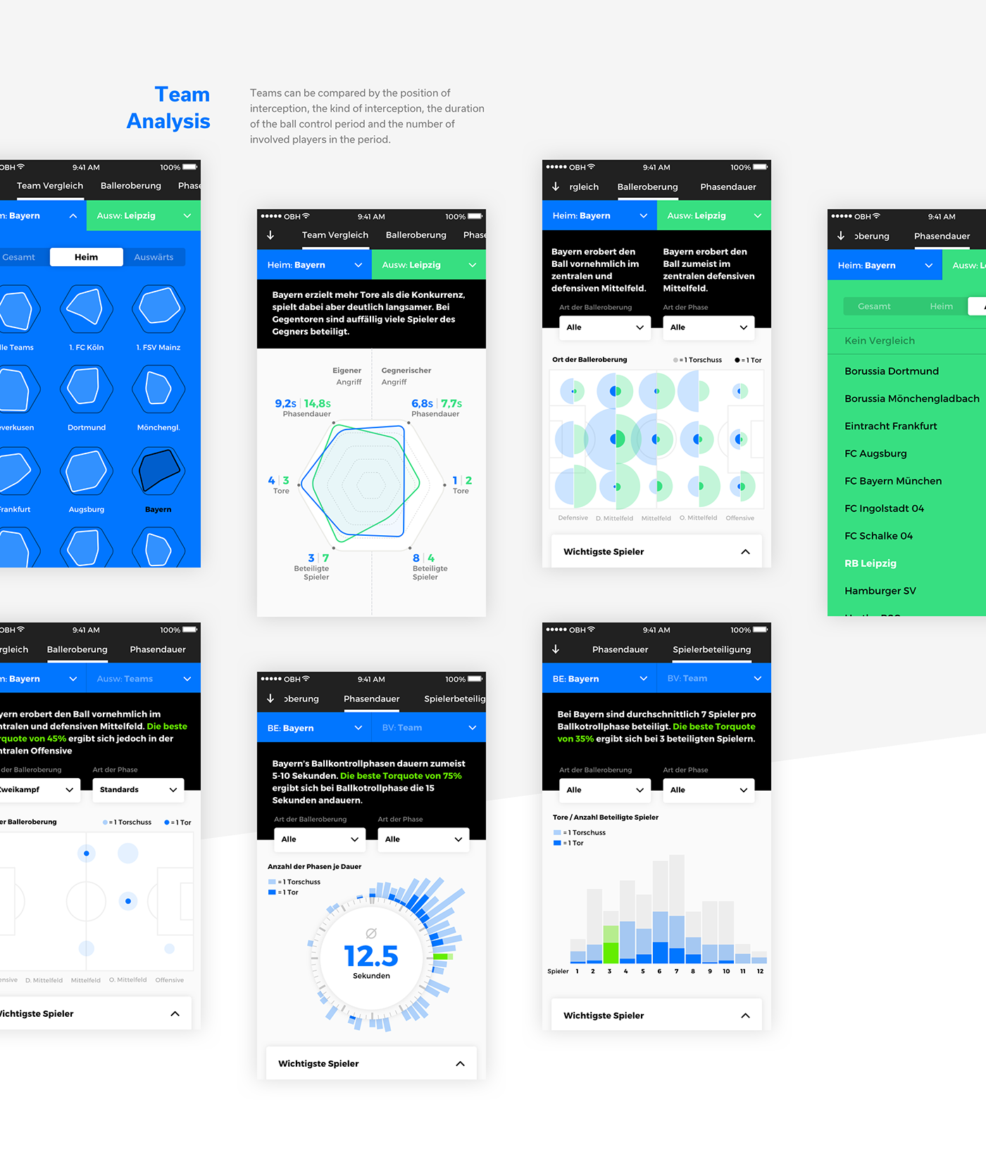 UI,ux,soccer,football,infographic,Data Visualizatiion,infographics,app,sport