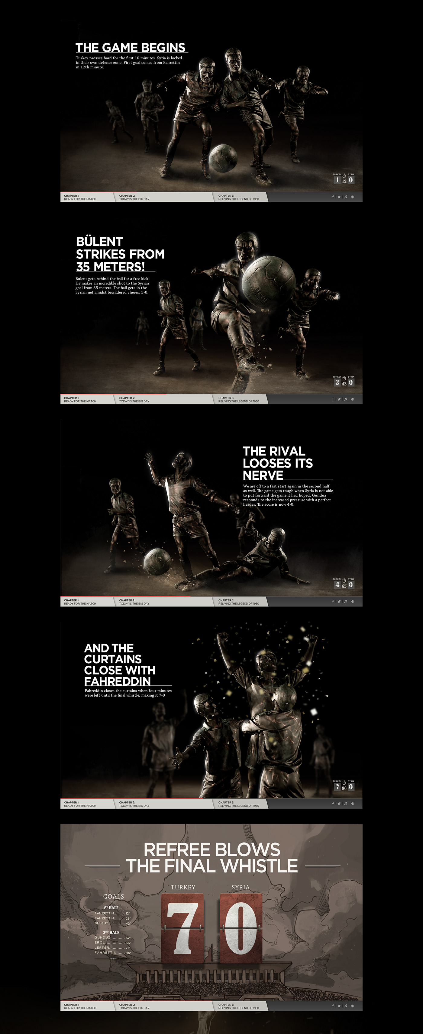 FIFA world cup soccer football Turkey Brazil Akbank Promotion campaign body painting Human sculpture sculpture html5 parallax vintage
