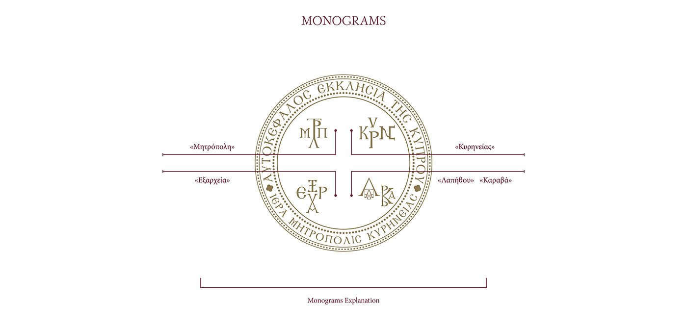 logo logodesign museum newyork branding  brandidentity culture