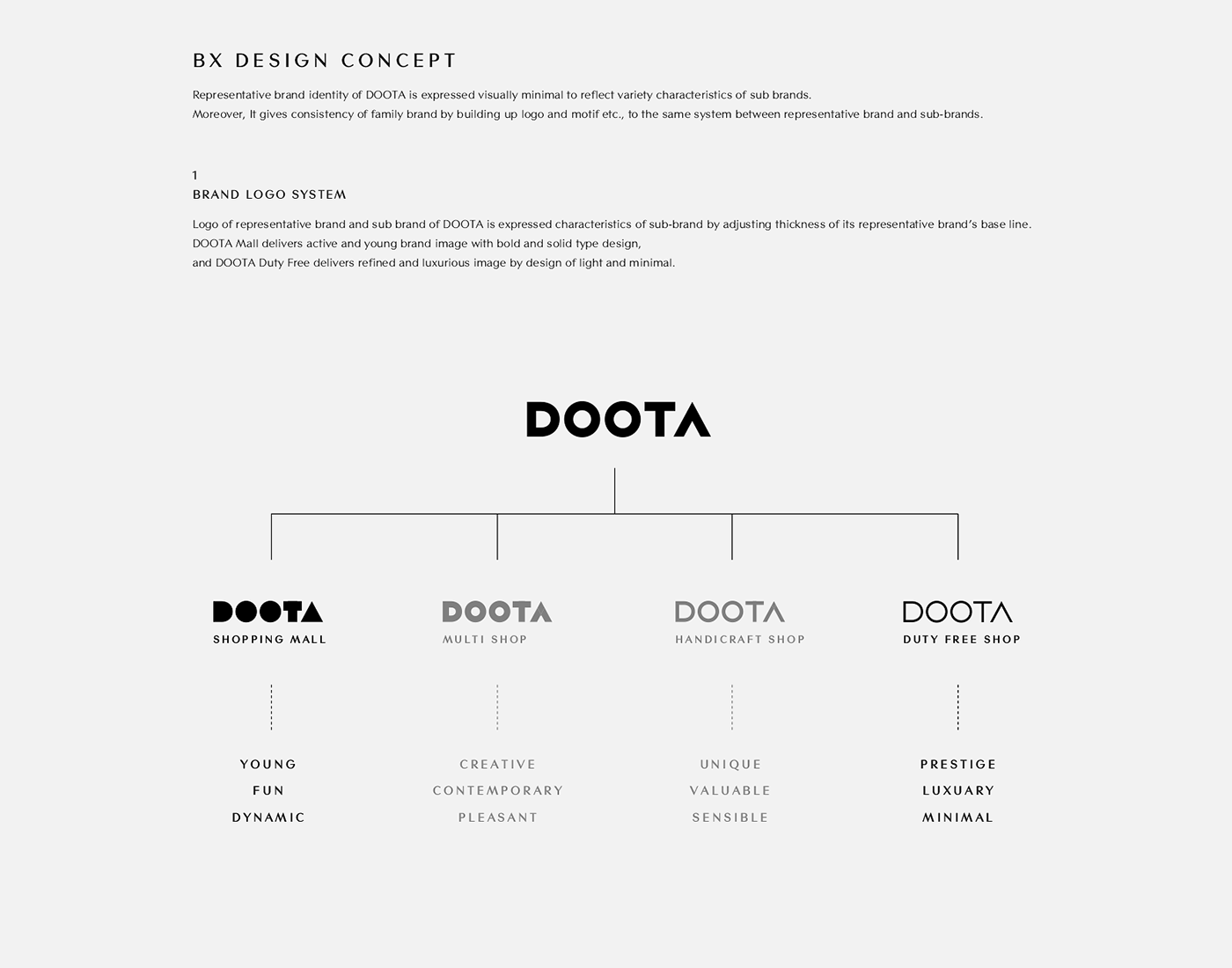 doota dutyfree luxury blend flexible Platform minimal