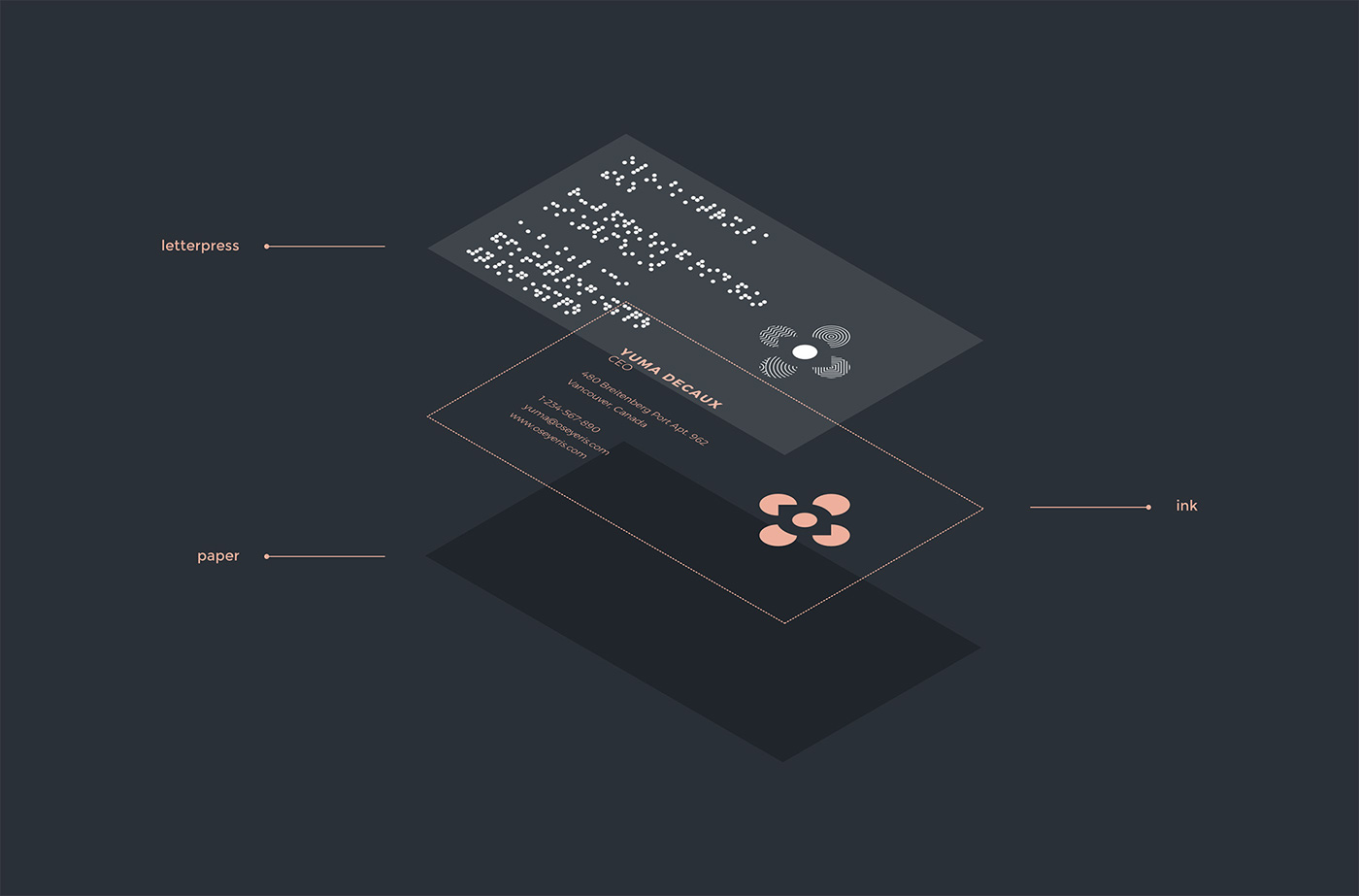branding ,accessible,blind,visual
