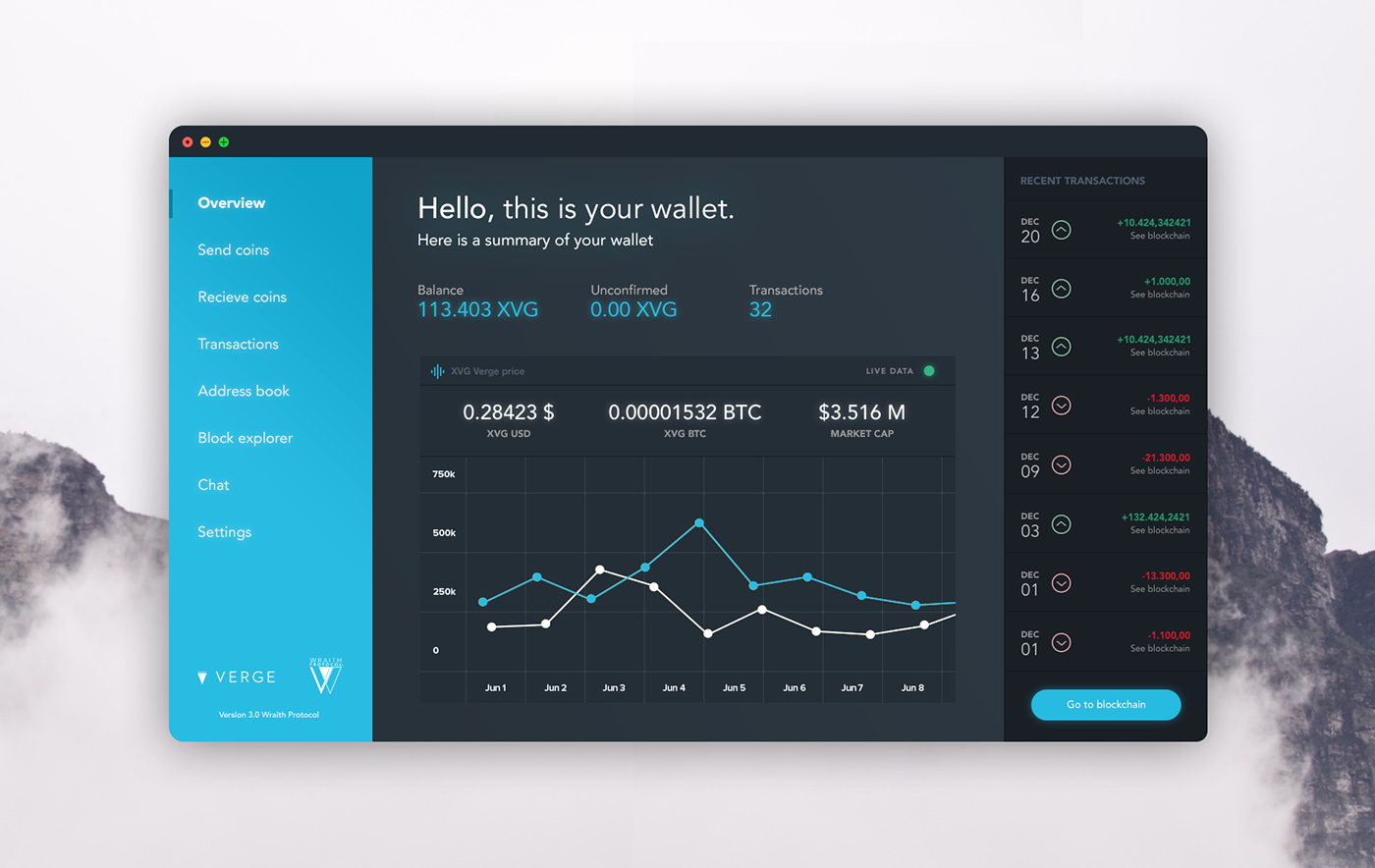 A Summary Of Your Wallet With Balance And Recent Transactions