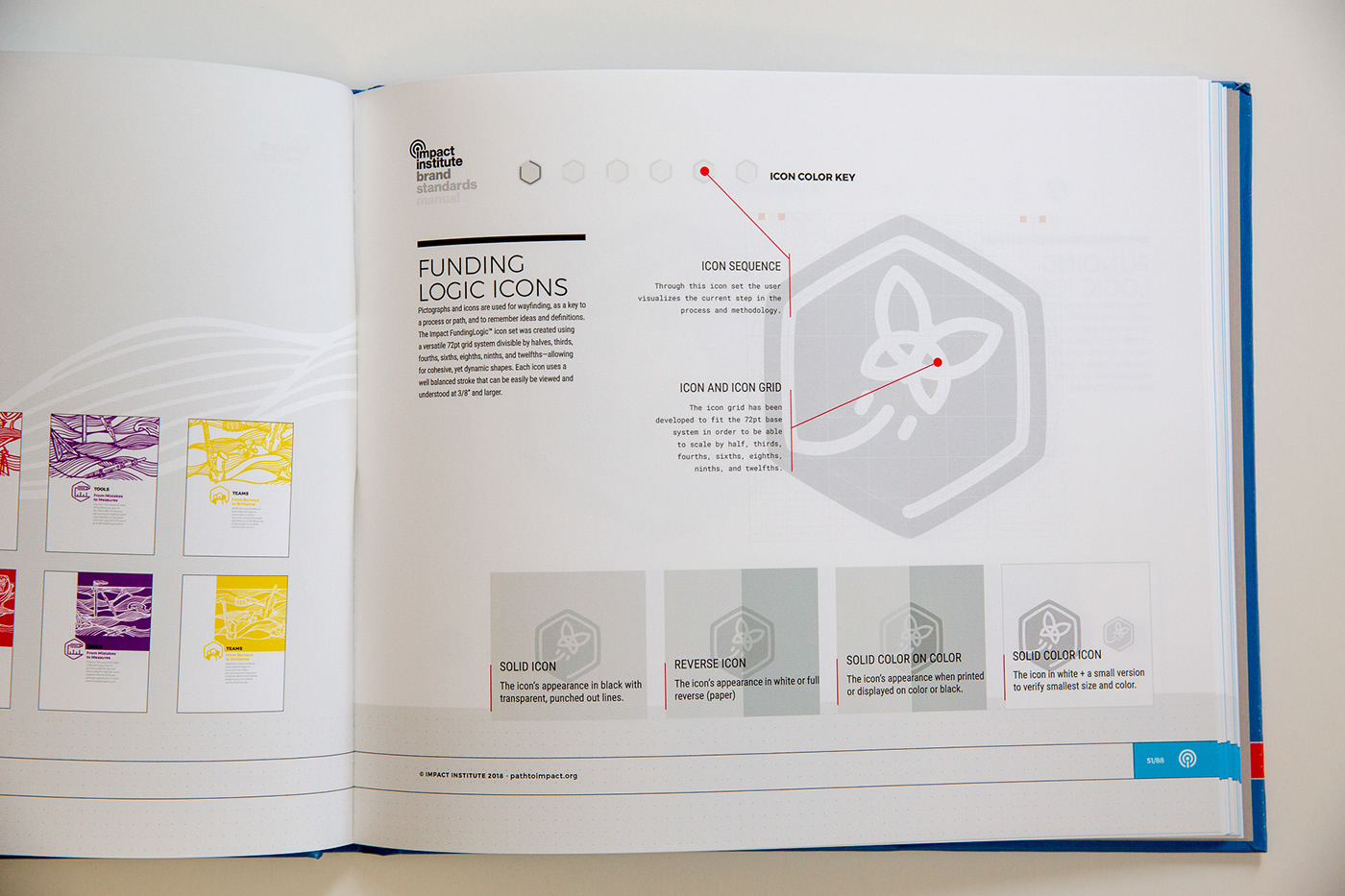 nonprofit ILLUSTRATION  icons fundraising editorial design  Education Layout print nupolitan