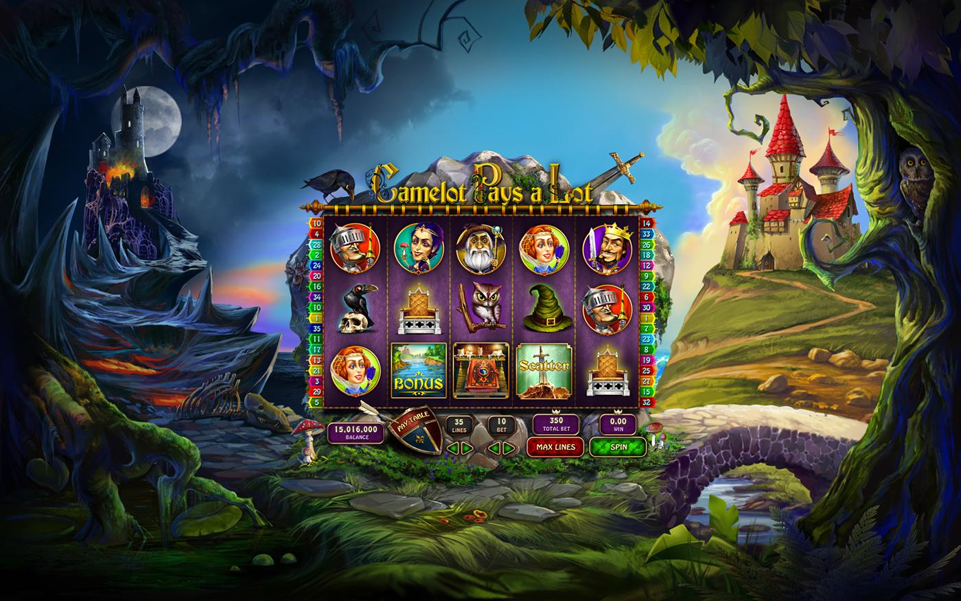 Slots 7 no deposit free spins