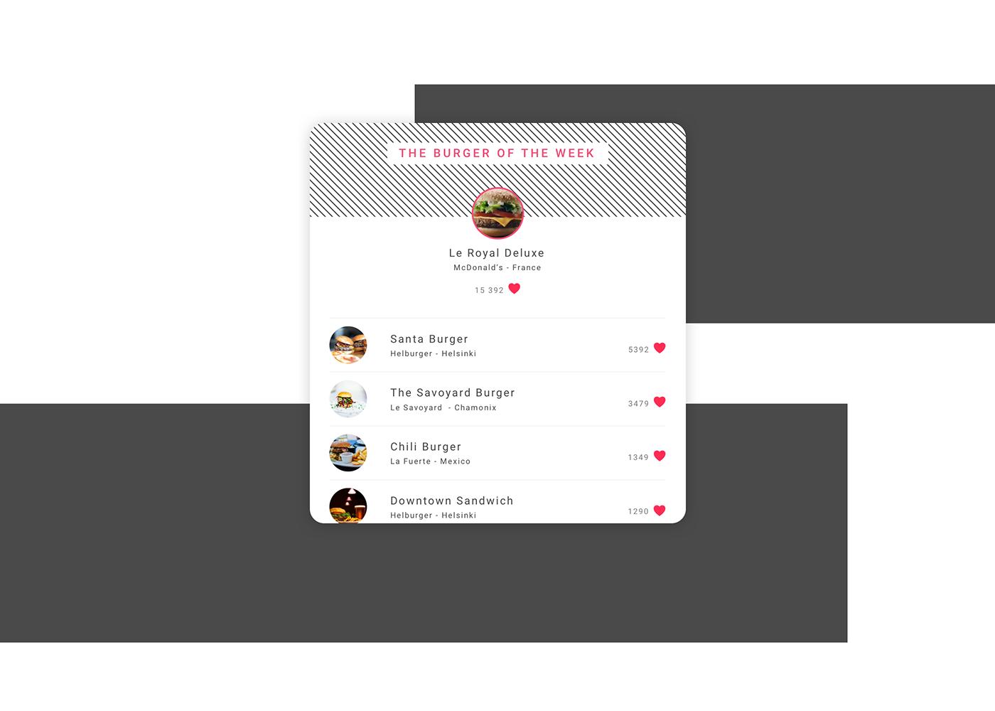 UI ux design Board Interface Web