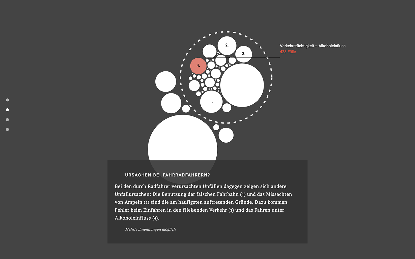 data visualization interaction d3 d3.js visualization