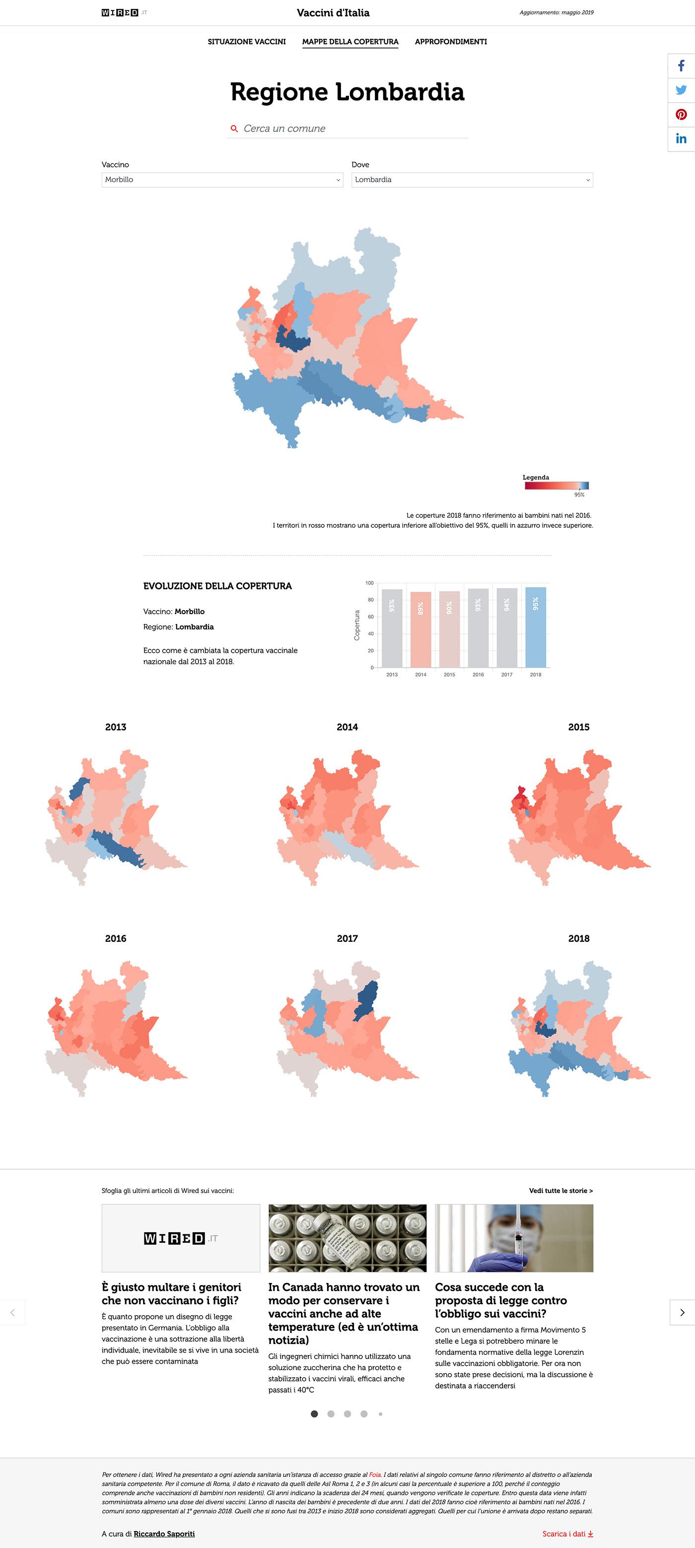 infographic scientific data healt voice VAI Happy path