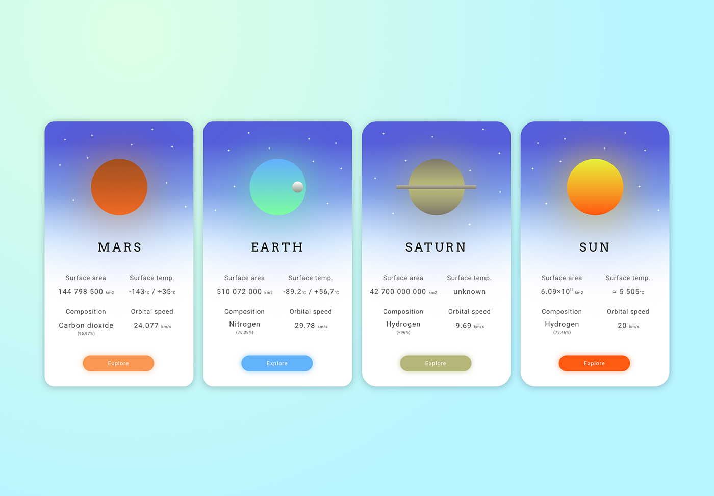 Info Cards cards UI ux design mobile app planet Space  Interface