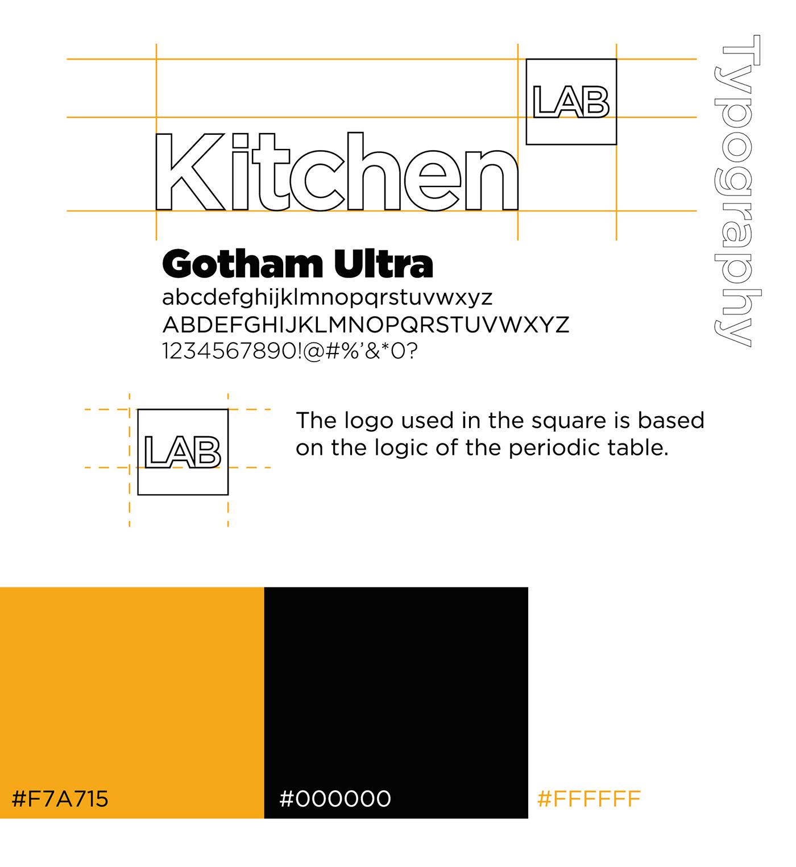 kitchenlab Deniz Şen branding  concept