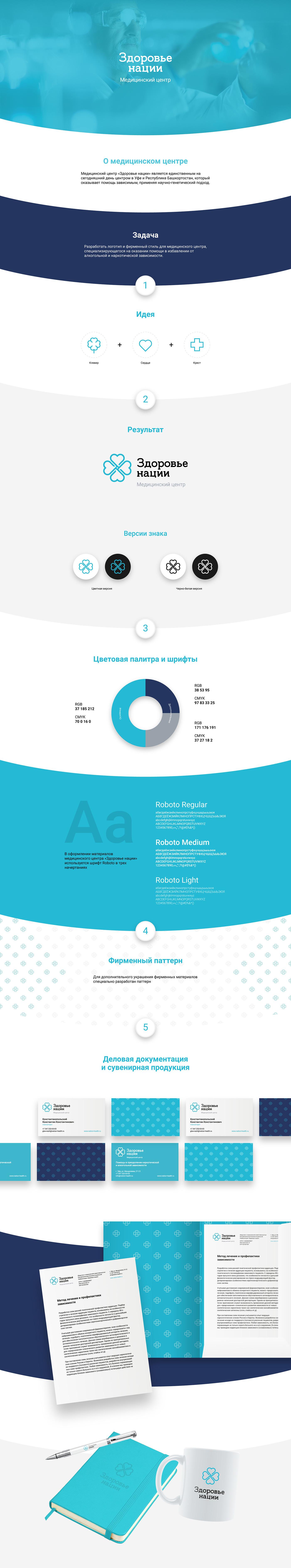 branding  Logotype medicine brand identity