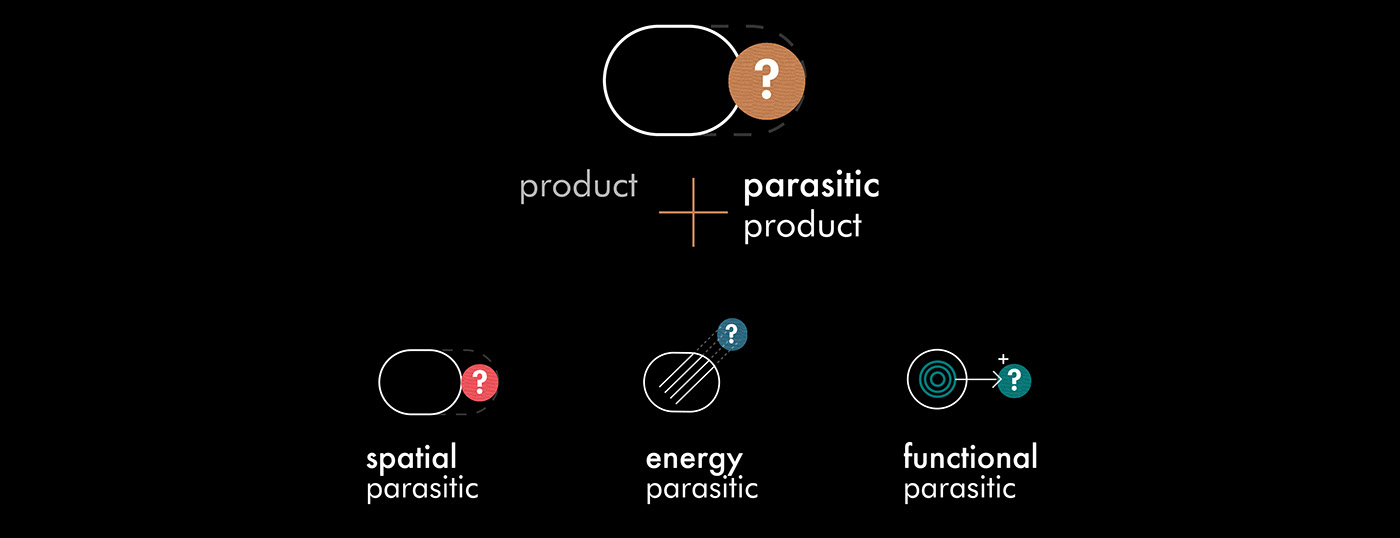 parasite concept redering industrial design  branding  Parasitism Exhibition  product 3D adobeawards