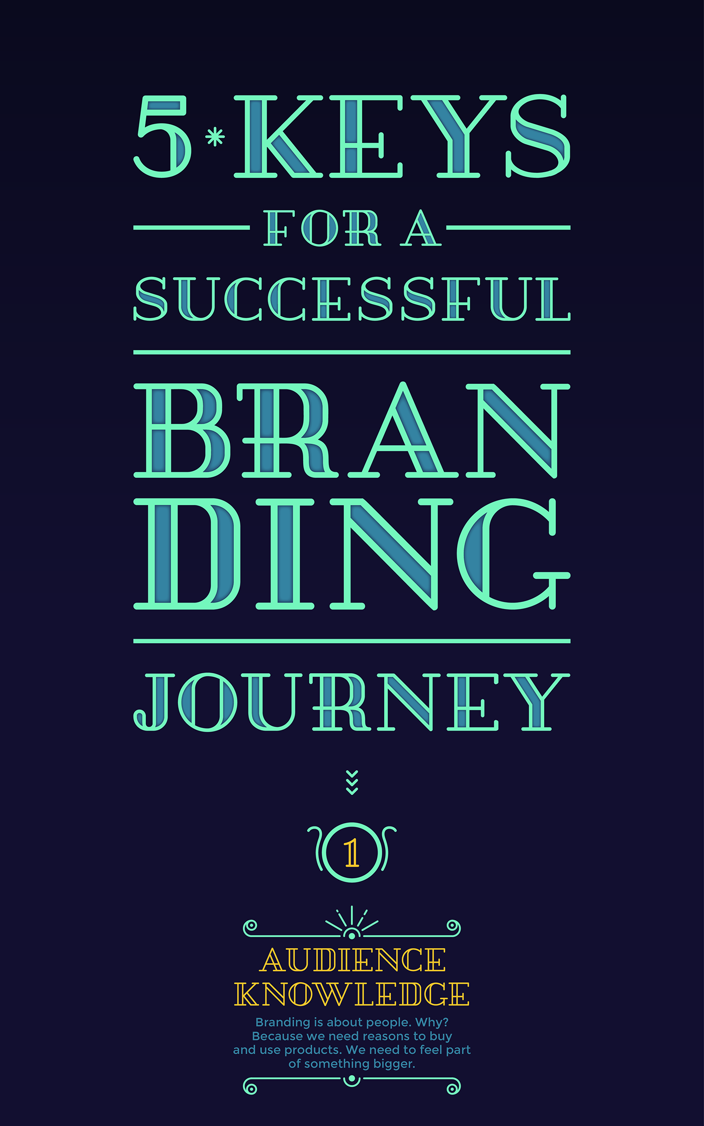 brand brands marketing   Consumer strategy infography infographics storytelling   story educational business identity