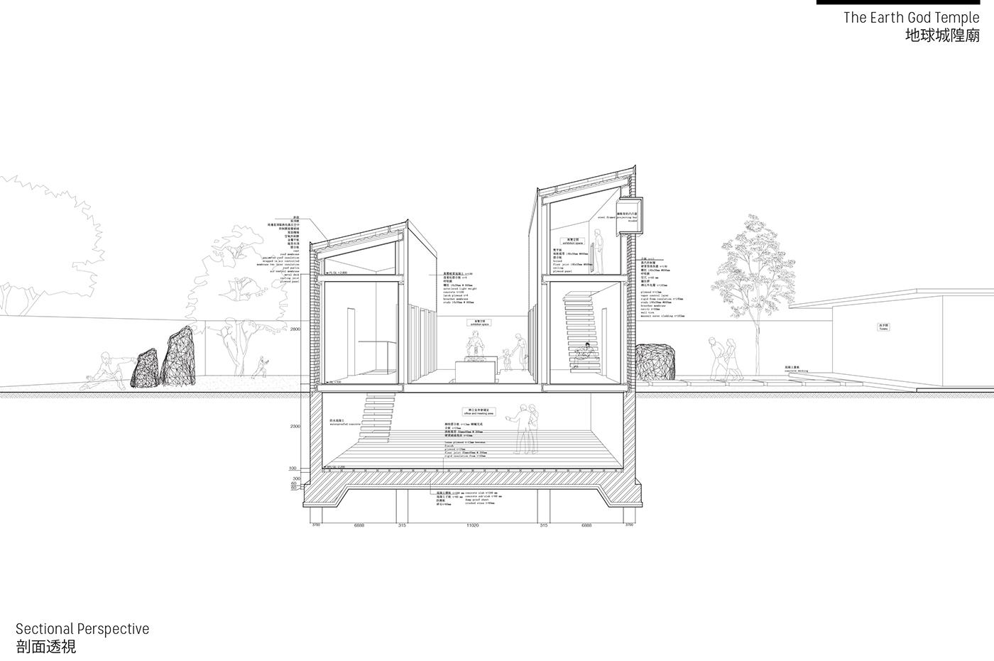 architecture temple design