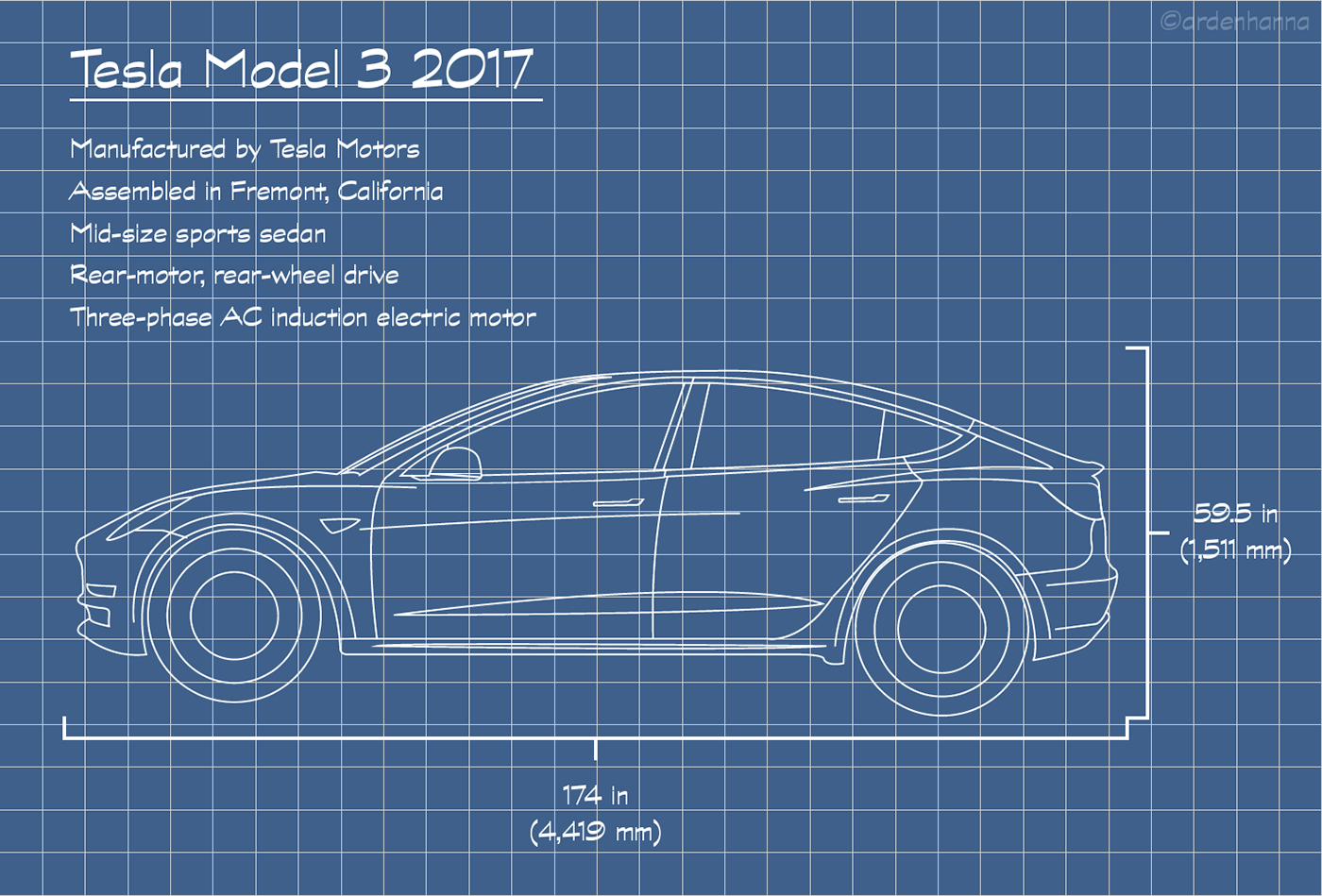 tesla model 3 blueprint on behance