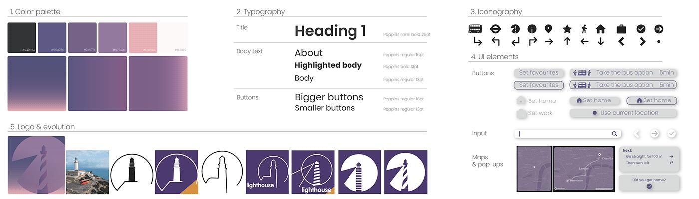 app design product design  UI ux visual design