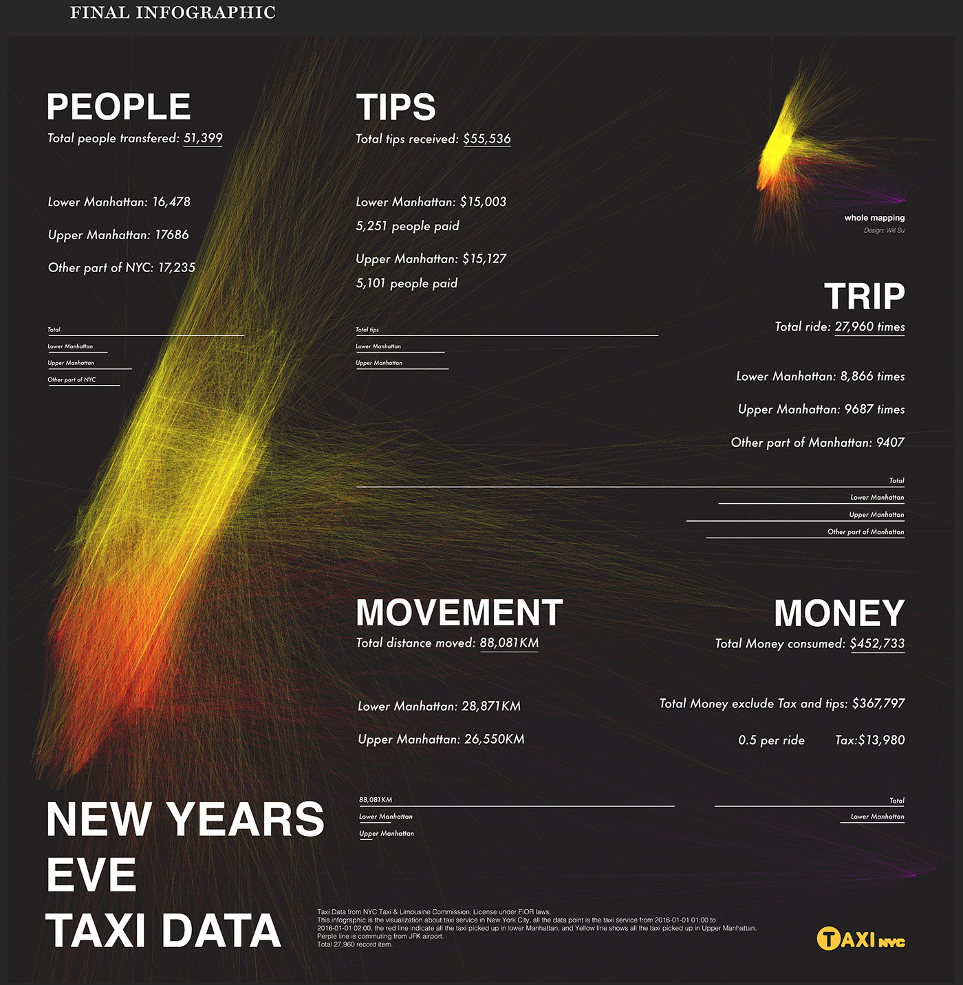 NYC taxi data visualization - infographic & web app on Behance