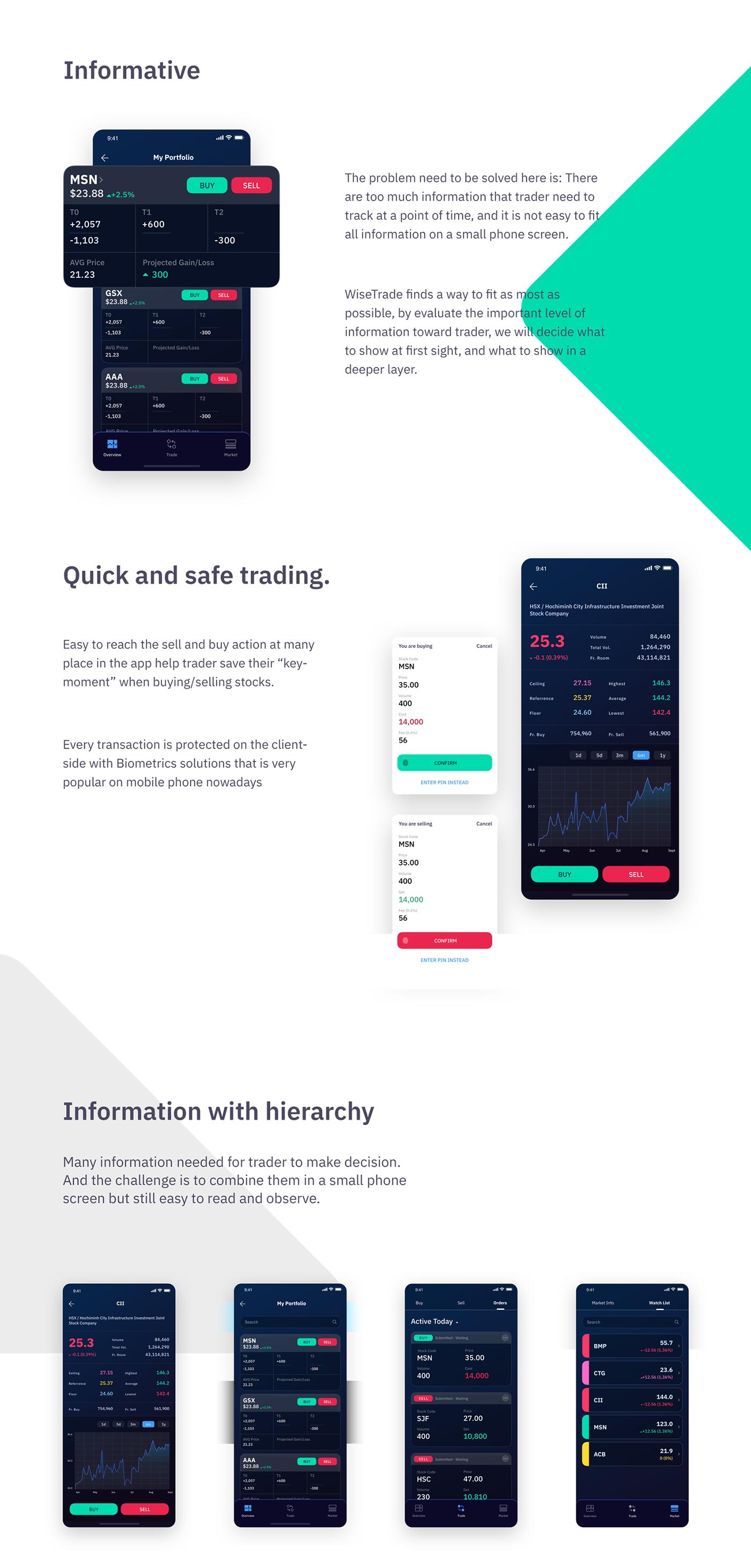 wisetrader bitcoin crypto trading game