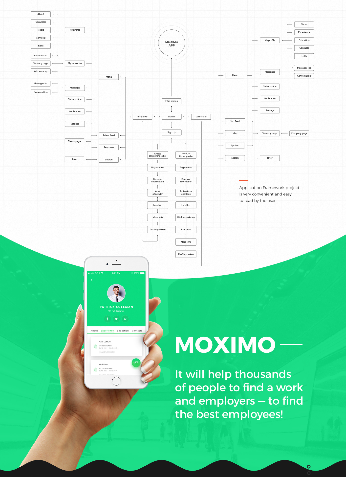 UI ios apple mobile app Recruiting flat ux app design application