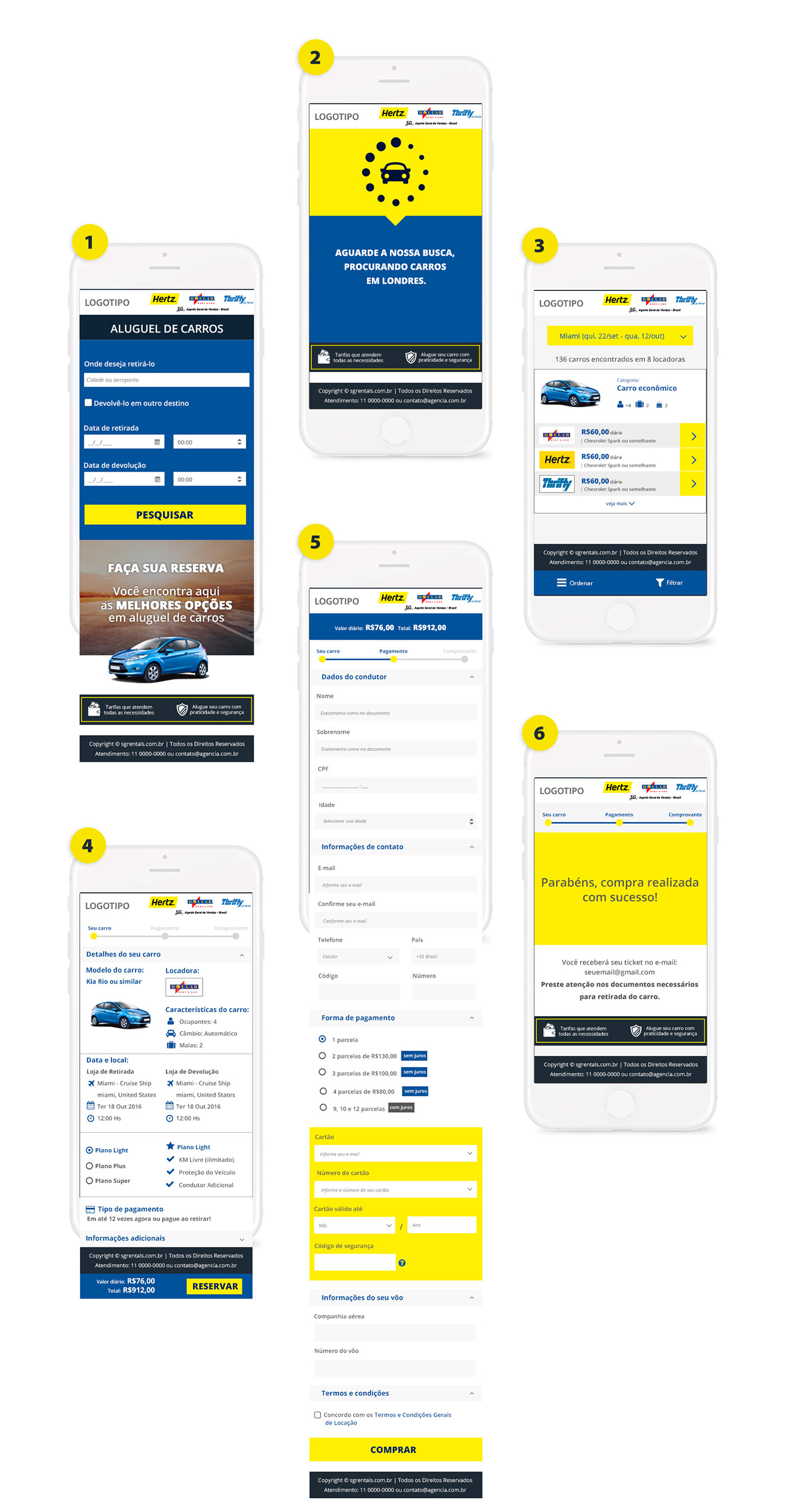 ui design site Website rental car Architecture Information digital Web Design