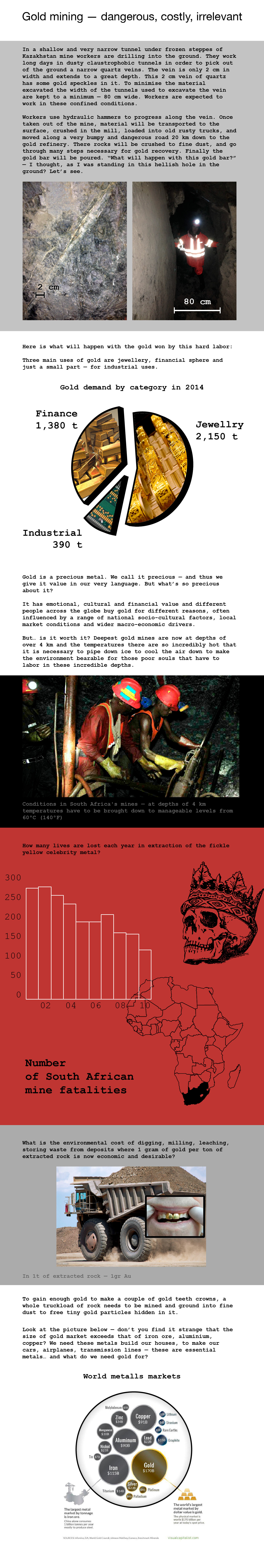 Gold mining - dangerous, costly, irrelevant