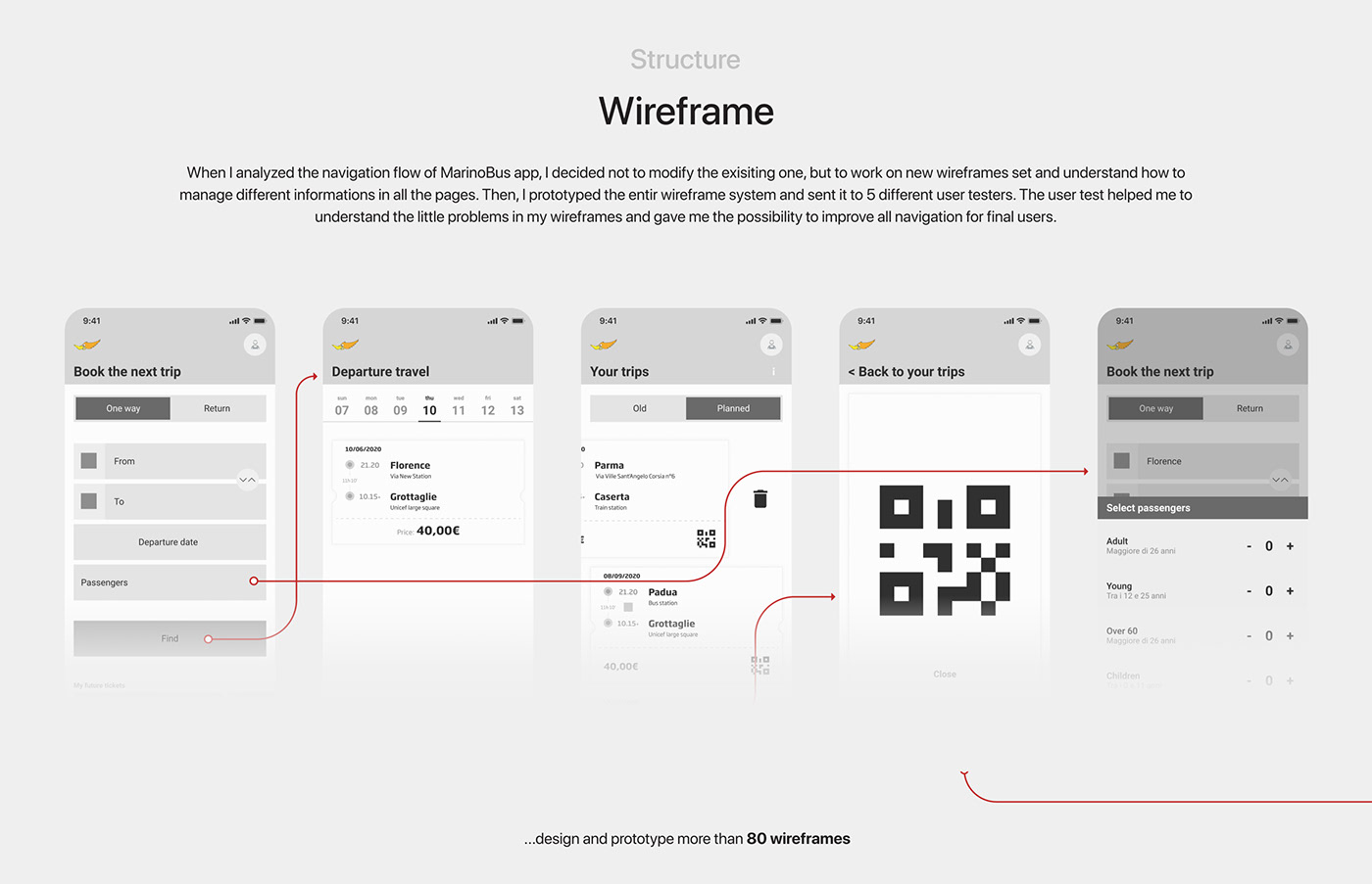 application mobile mobility redesign strategy tickets Transport UI user interface ux