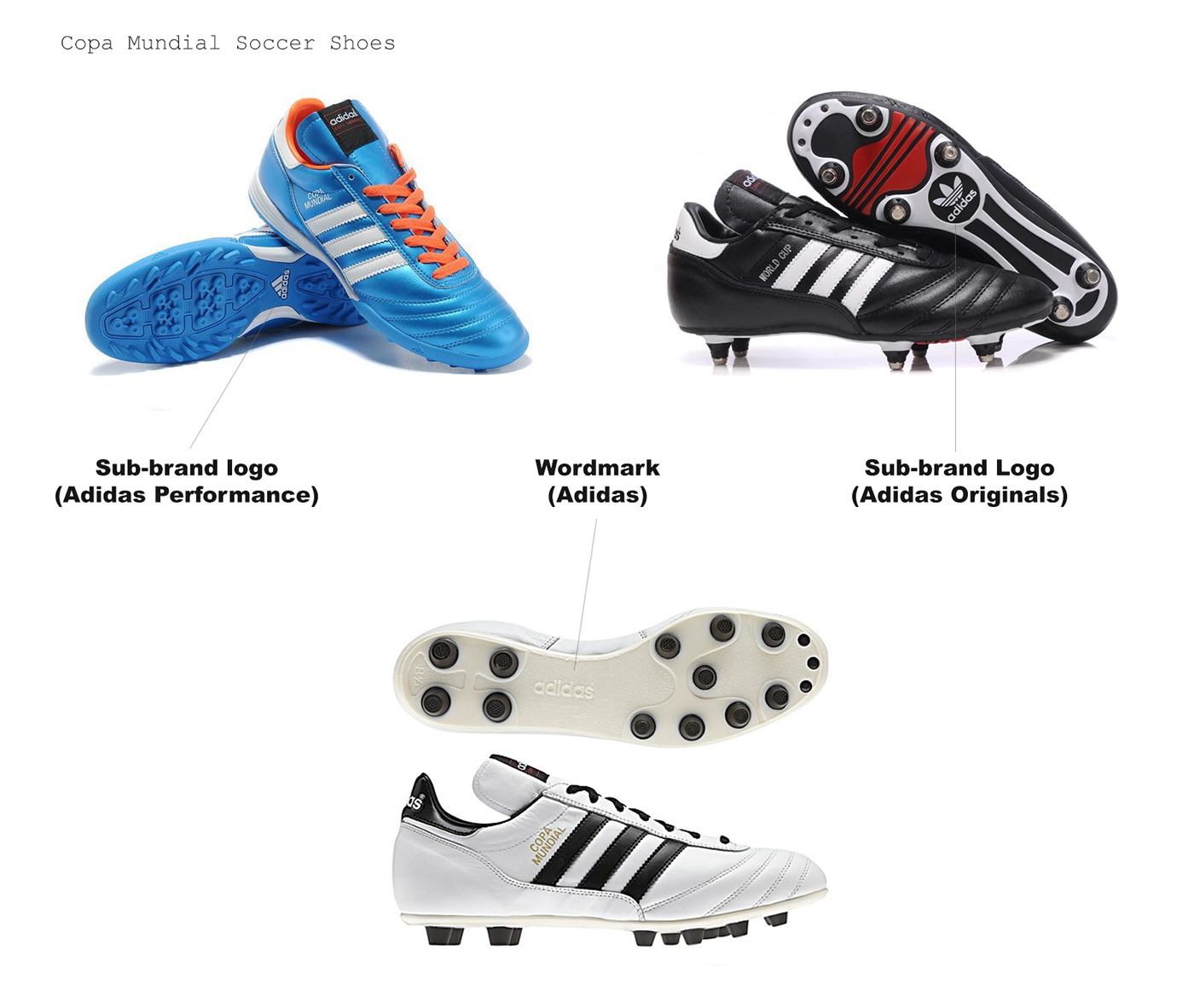 Because it's branded with the Adidas Style logo!? Turf shoes with Adidas  Performance and most of them are branded just with the Adidas wordmark.