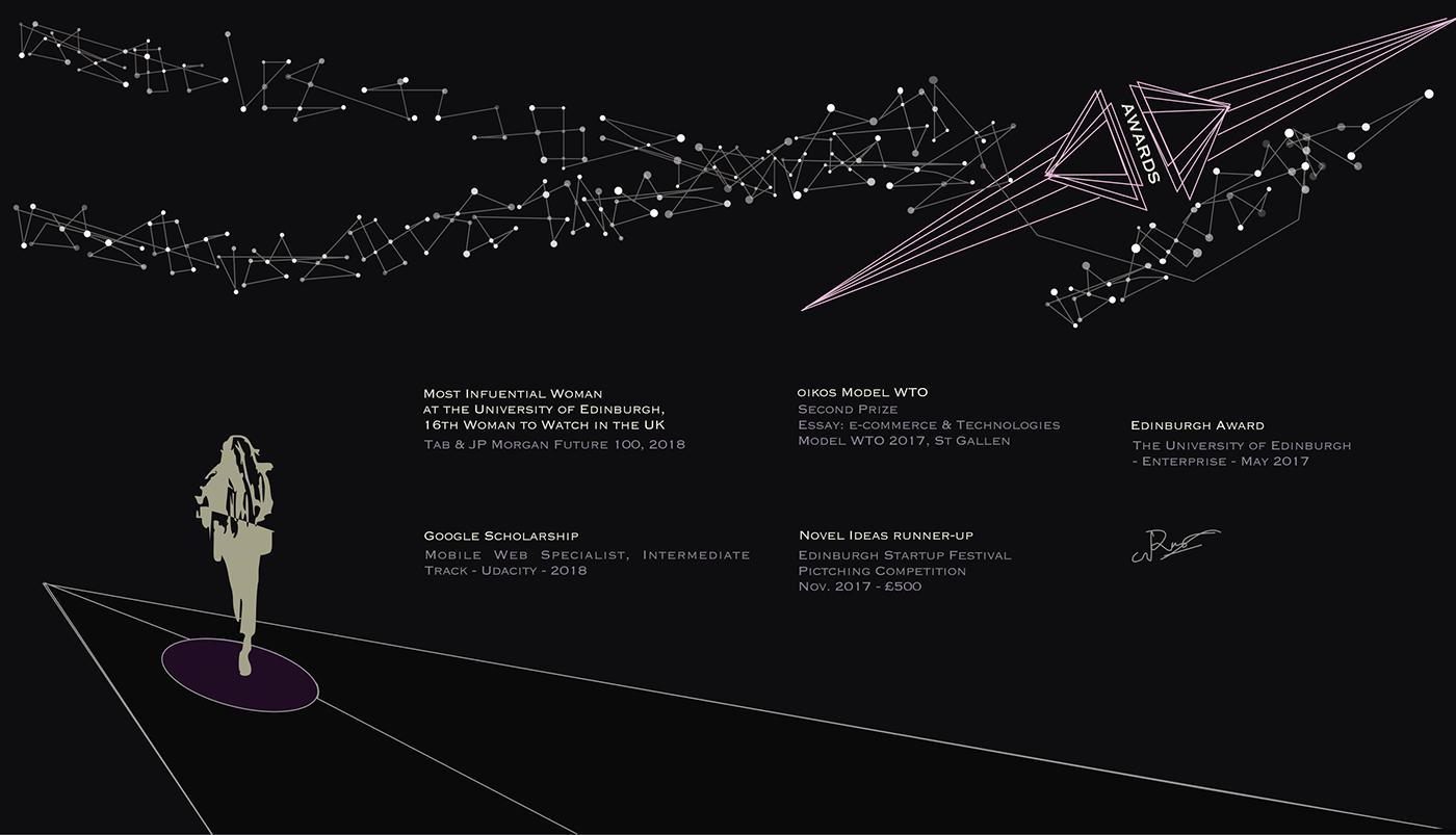 Nathalia Rus portfolio - web page - awards