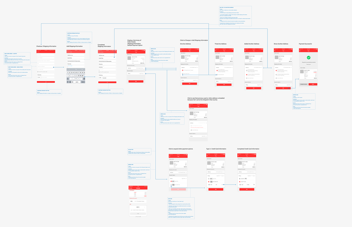 user flow interaction flow IX Flow goody wireframes mockups Ecommerce Shopping