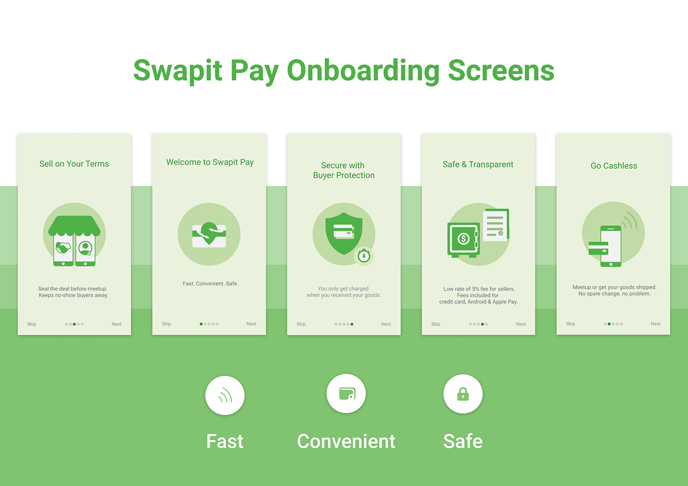 Onboarding onboarding screens Swapit Pay Swapit