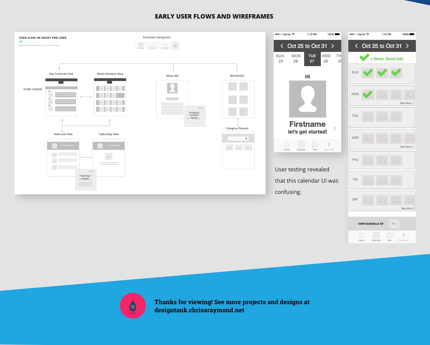 Mobile app,interface design,Interaction design ,User research,personas,wireframes,user flows