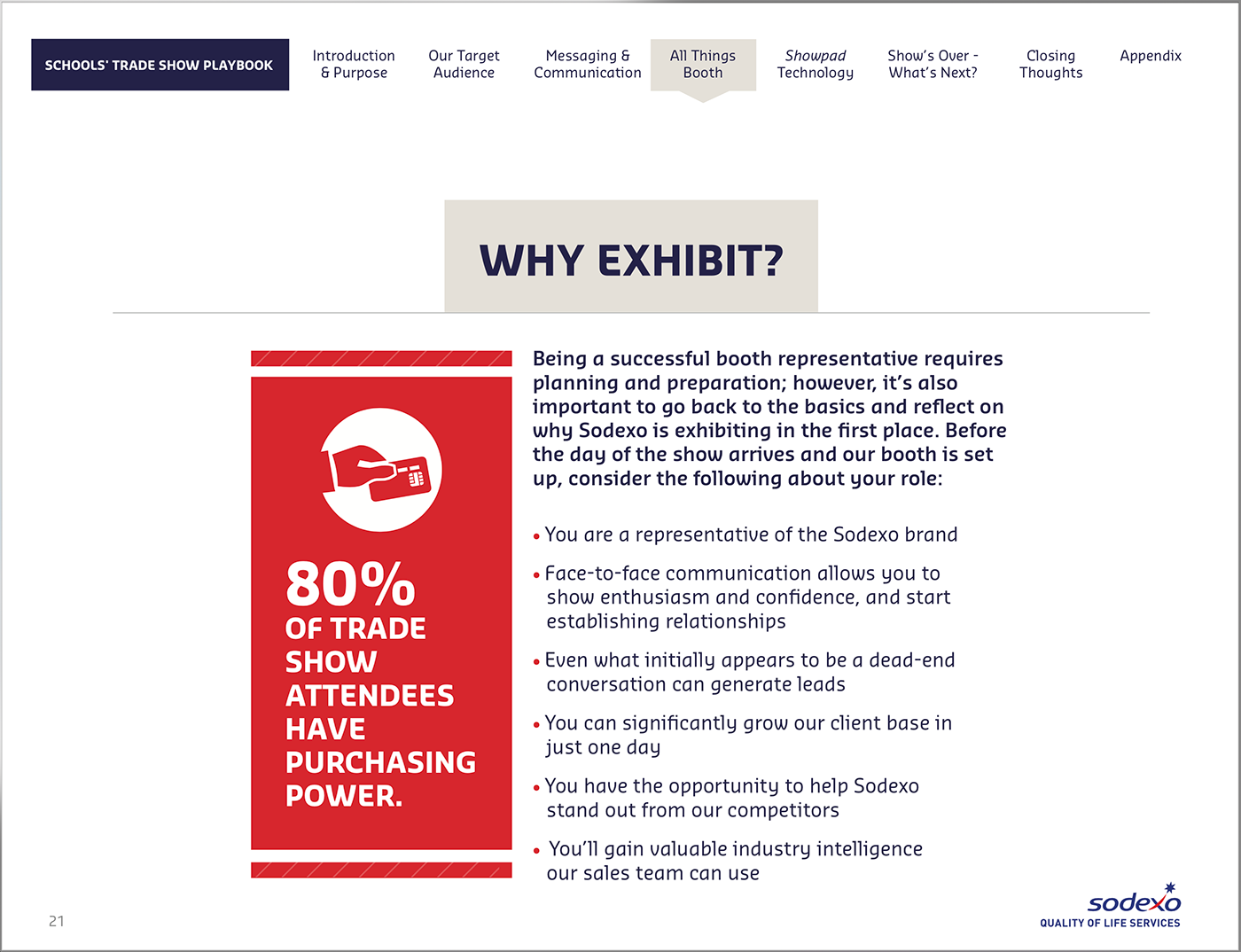 Sodexo Trade Show PDF Manual - ideaworks Marketing on Student Show