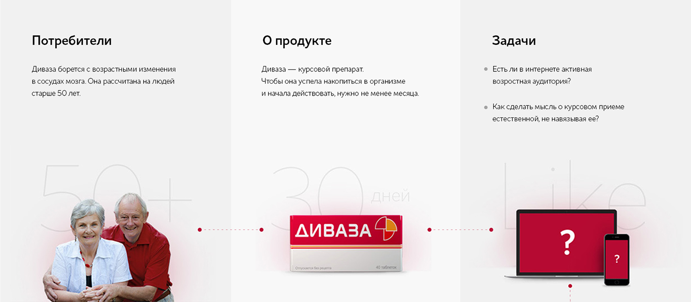 Advertising  pharmacy course Memory