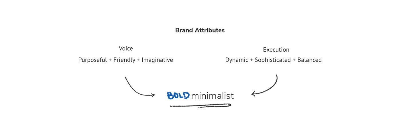 branding  art direction  graphic design  ILLUSTRATION  logo design Identity Design Personal Identity